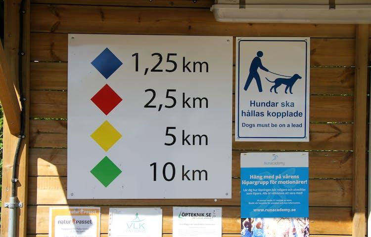 Skyltar som visar vilka markeringar som gäller för de olika längderna på motionsspåren.